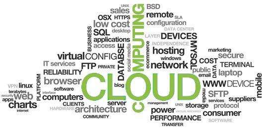 cloud computing, telephone computer support